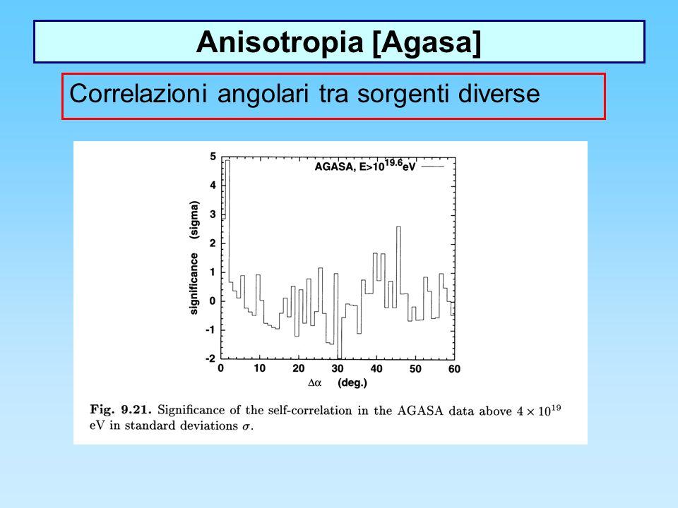 Anisotropia [Agasa] Correlazioni angolari tra sorgenti diverse